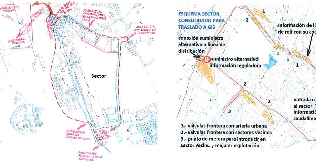 Sectores, criterios de diseño