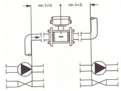 Caudalímetros asesoramiento implantación